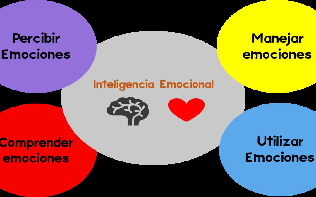 La importancia de EDUCAR en las EMOCIONES